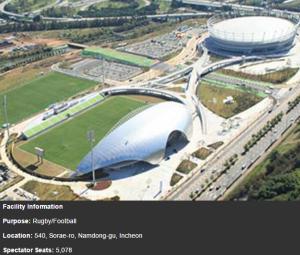 Itaewon stadium